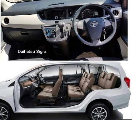 Daihatsu sigra - Spesifikasi Daihatsu sigra